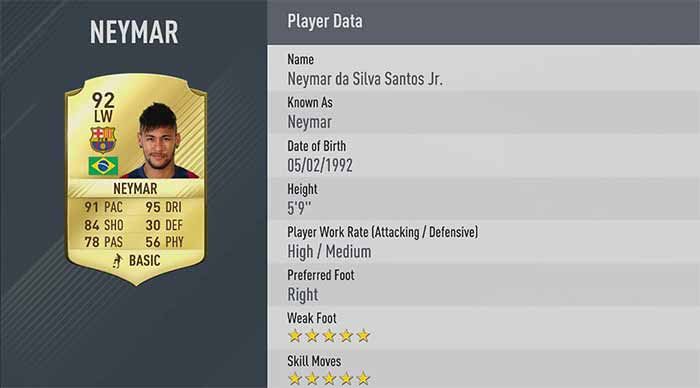 Best Rated FIFA 17 Players for FIFA Ultimate Team