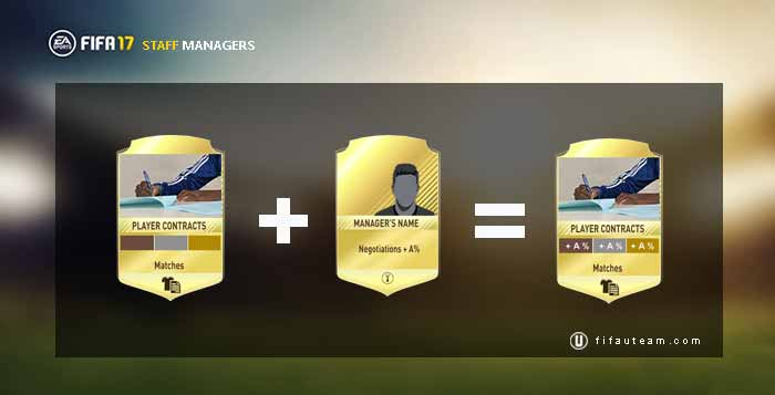 Gold contract price fifa 2018 ronaldo playing fifa 2018