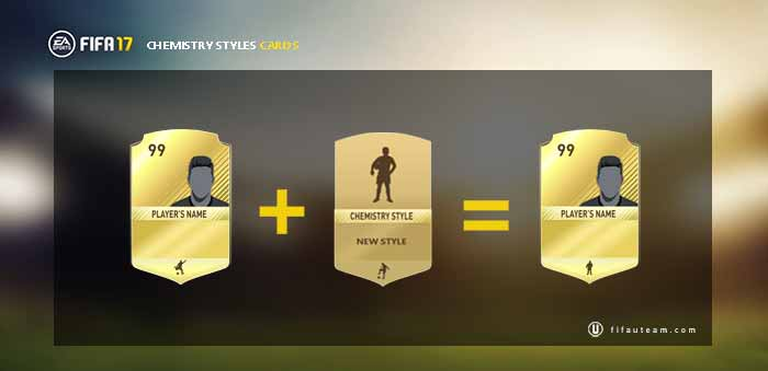 FIFA 17 Consumables Cards Guide for FIFA 17 Ultimate Team