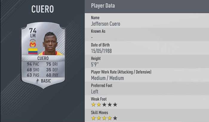 Jogadores Mais Rápidos de FIFA 17