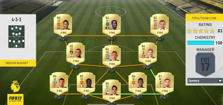 Guia da Premier League para FIFA 17 Ultimate Team