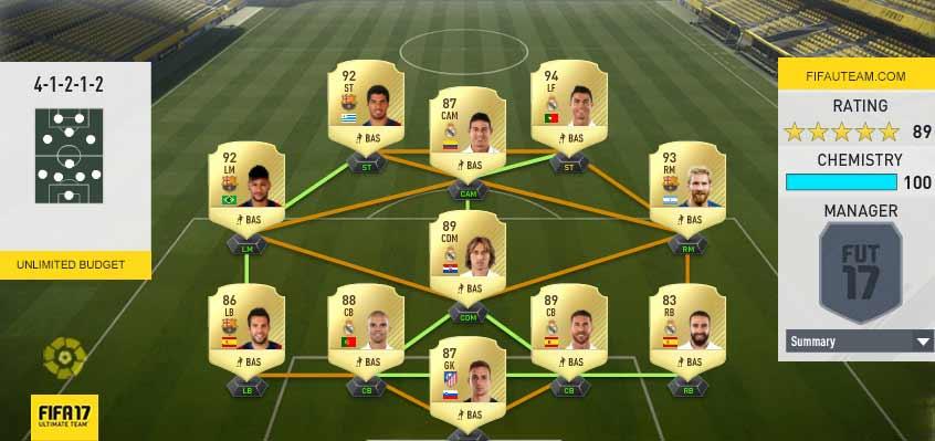 Guia da LaLiga Santander para FIFA 17 Ultimate Team