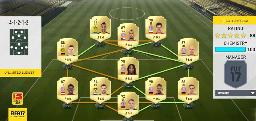 Guia da Bundesliga para FIFA 17 Ultimate Team