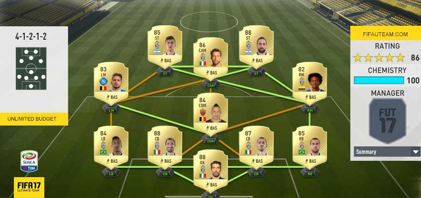 Guia da Serie A para FIFA 17 Ultimate Team