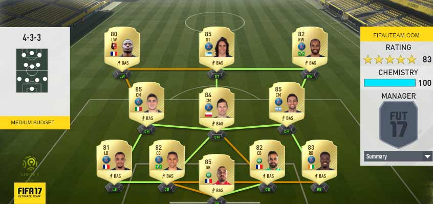 Guia da Ligue 1 para FIFA 17 Ultimate Team