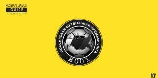 FIFA 17 Russian Football Championship Squad Guide