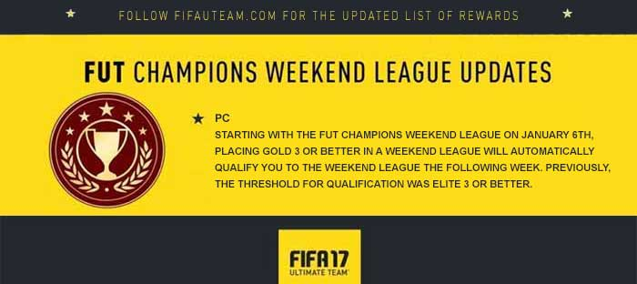 FUT Champions Rewards for FIFA 17 Ultimate Team
