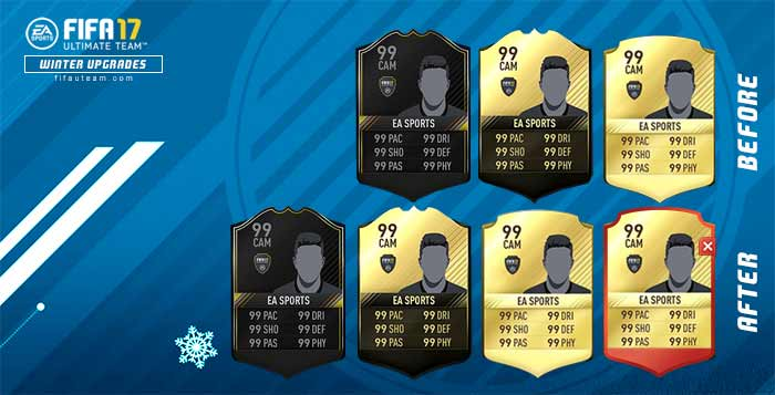 FIFA 17 Players Stats And Ratings Upgrades Rules