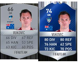 TOTS da Comunidade – Os Mais Consistentes de FIFA 17