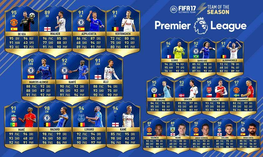 FIFA 17 Premier League TOTS
