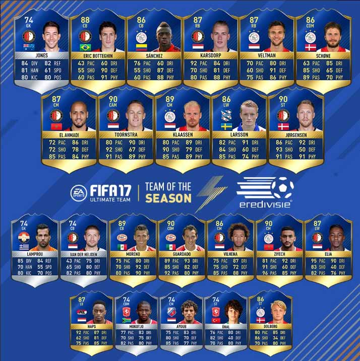 FUT 17 Eredivisie TOTS (Dutch League)