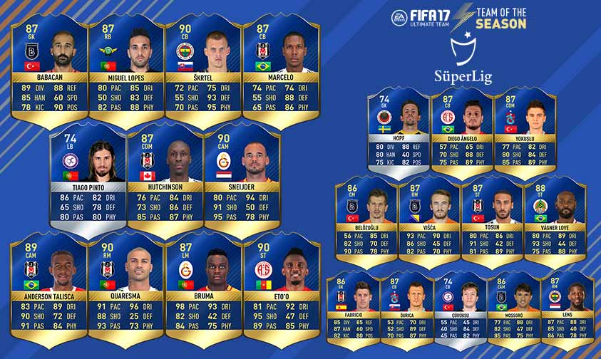 FUT 17 Süper Lig TOTS (Turkish League)