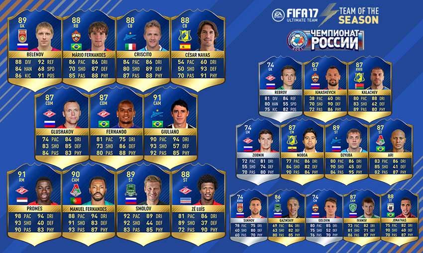 Guia da Team of the Season de FIFA 17