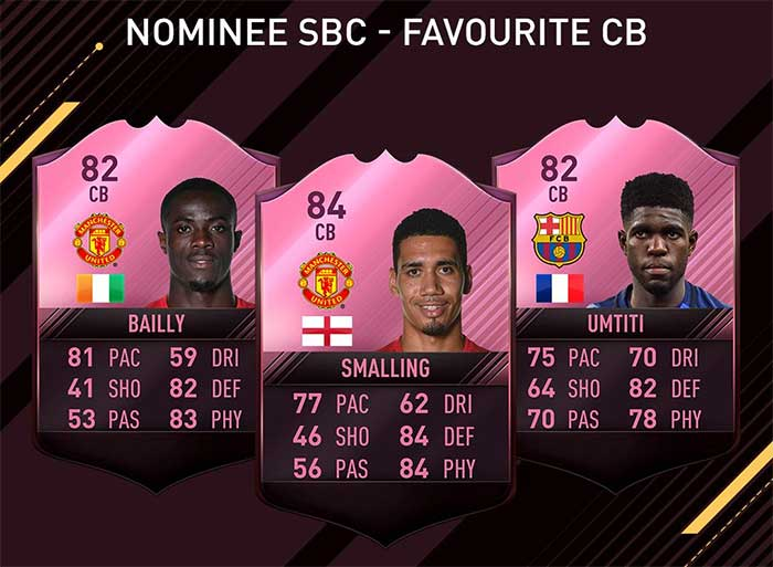 FIFA 17 FUTTIES Nominees and Winners List for FIFA Ultimate Team