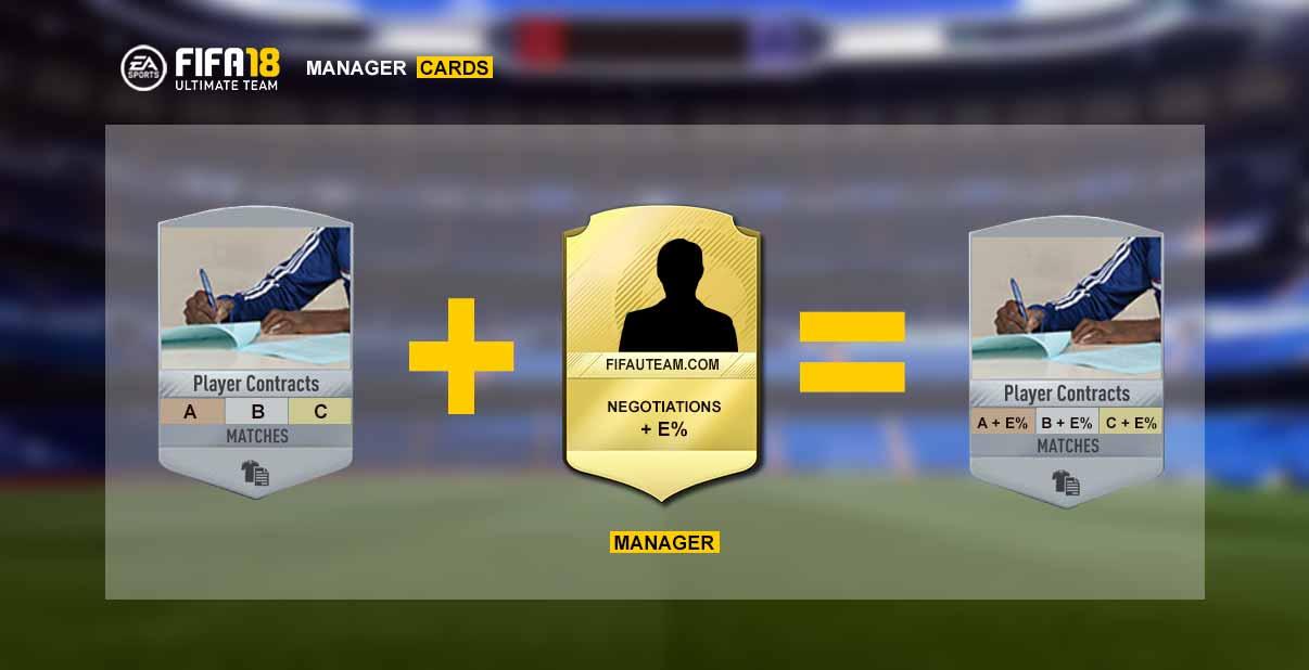 Guia De Cartas De Staff Para Fifa 18 Ultimate Team