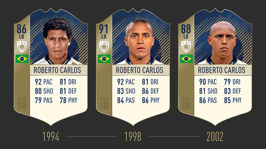 FIFA 18 Icons Ratings and Stats List