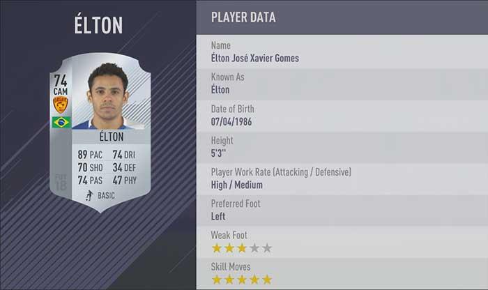 Skillers de FIFA 18 - Jogadores 5 Star Skill em FIFA 18
