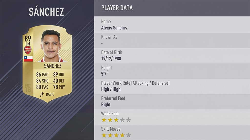 FIFA 18 Ratings: The Best FIFA 18 Players for FUT