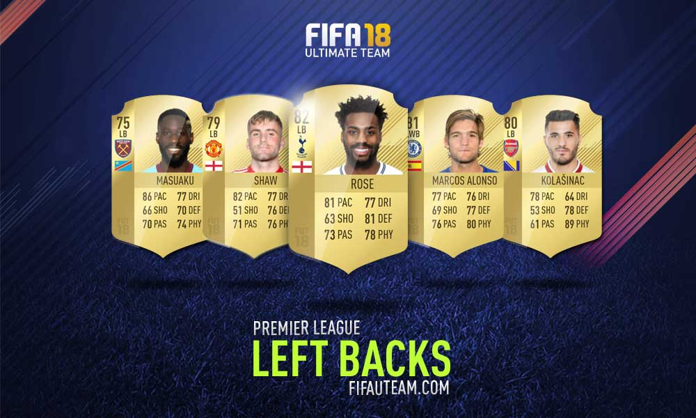 FIFA 18 Premier League Squad Guide - LB