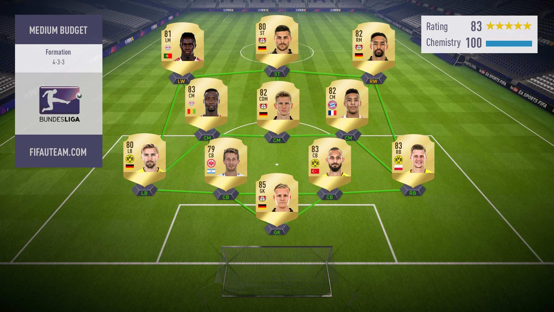 fifa 19 fut bundesliga team