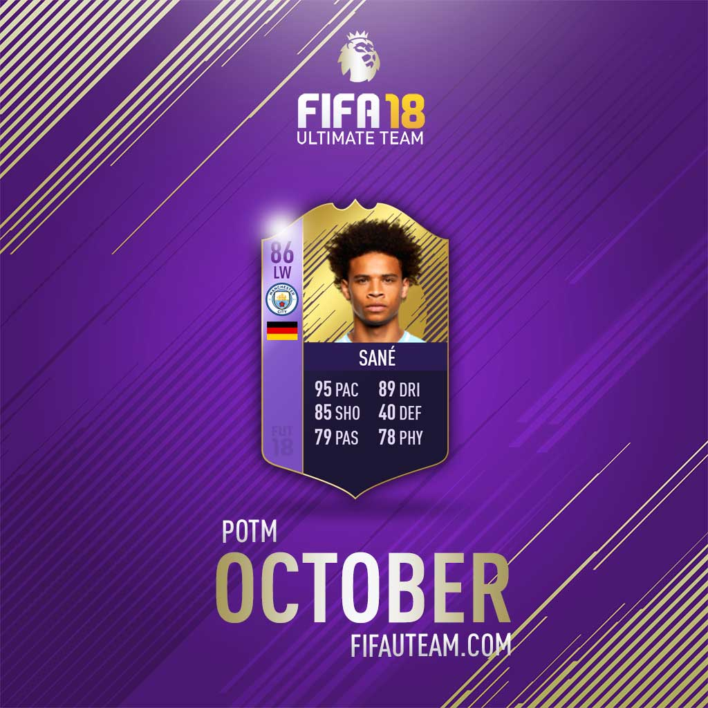 FIFA 18 Award Winner Cards List