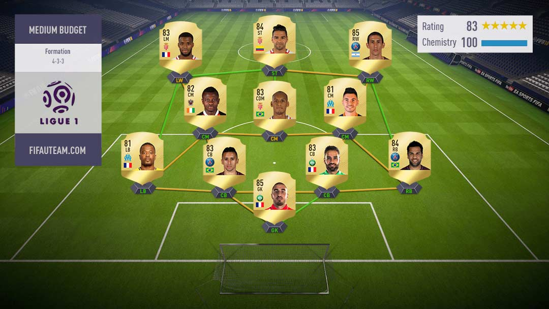 FIFA 18 Ligue 1 Squad Guide