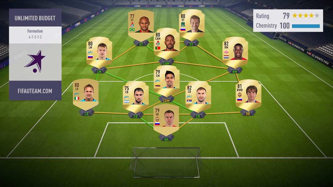 Guia da Liga Russa para FIFA 18 Ultimate Team