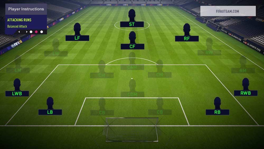 Fifa 13 Guide Pdf
