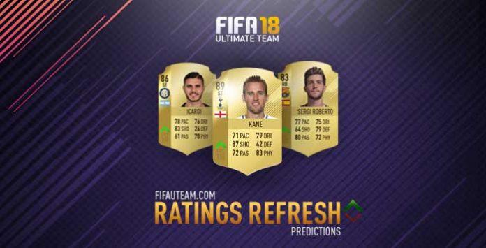 FIFA 18 Winter Upgrades Predictions