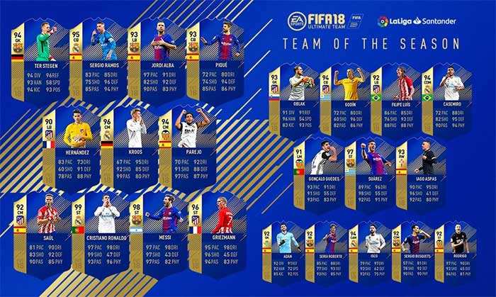 FIFA 18 LaLiga Team of the Season