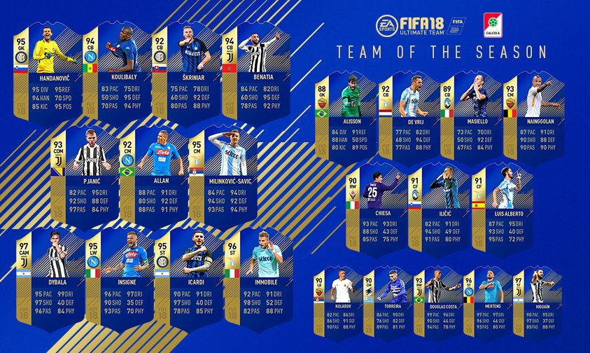 FIFA 18 Calcio A Team of the Season