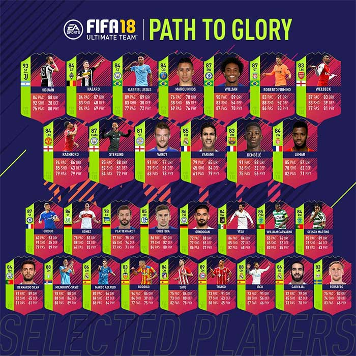 FIFA 18 Path to Glory Selected Players