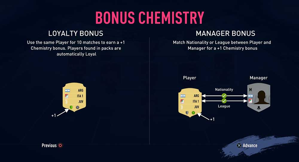 FIFA 19 Chemistry Guide for Ultimate Team