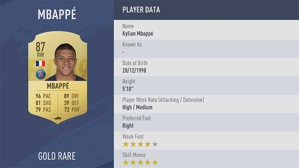 The Best FIFA 19 Players by League