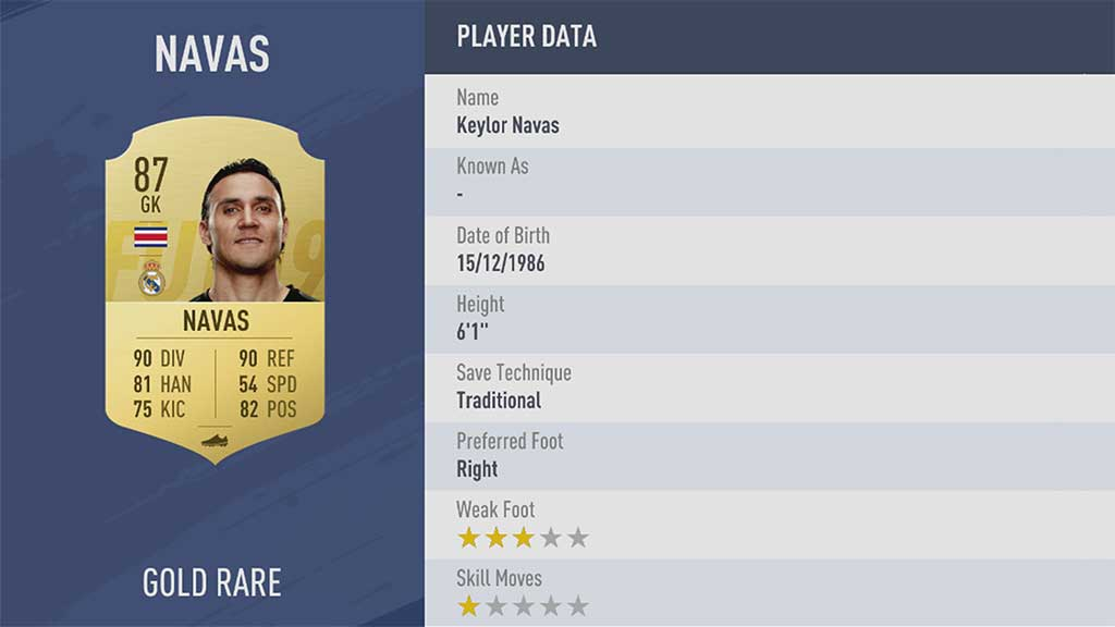 The Best FIFA 19 Players by Position