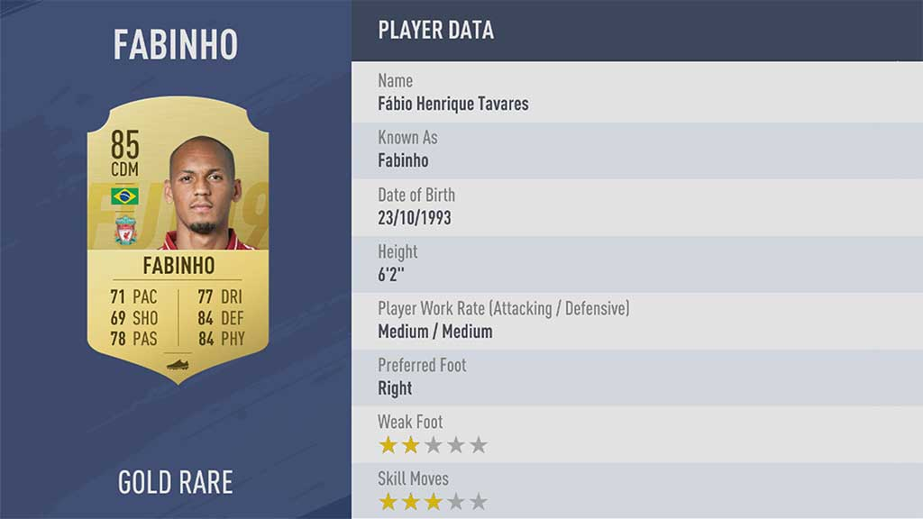FIFA 19 Ratings: The Best FIFA 19 Players for FUT