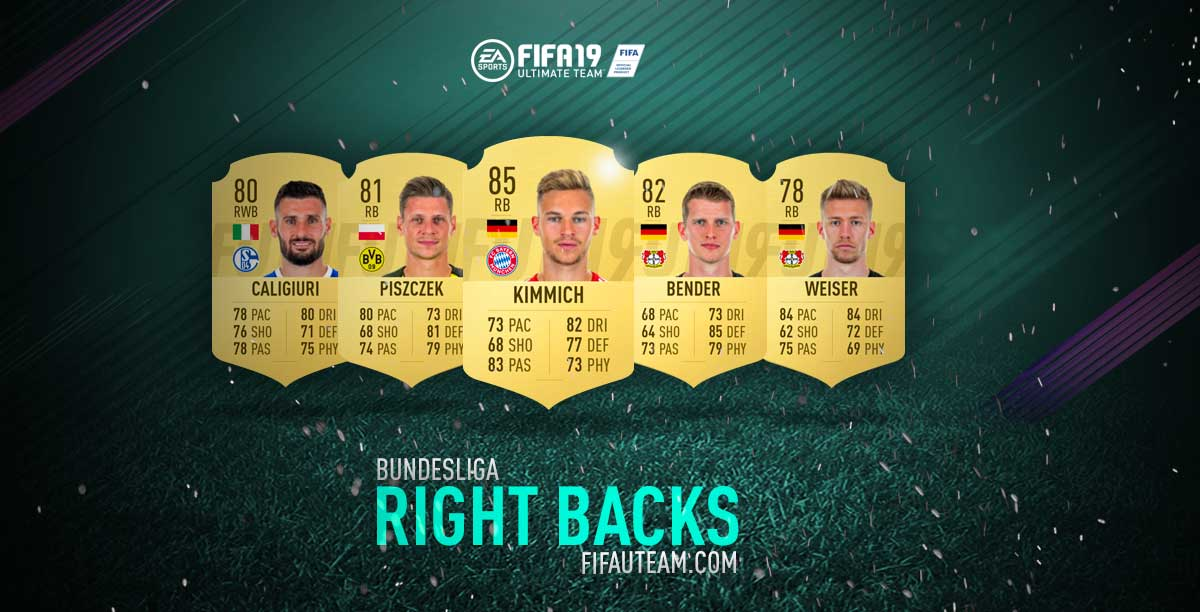 FIFA 19 Bundesliga Squad Guide