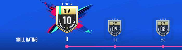 Premiação do Modo FUT Division Rivals para FIFA 19 Ultimate Team