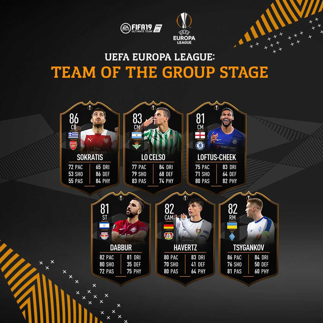 Cartas UEFA Team of the Group Stage en FIFA 19