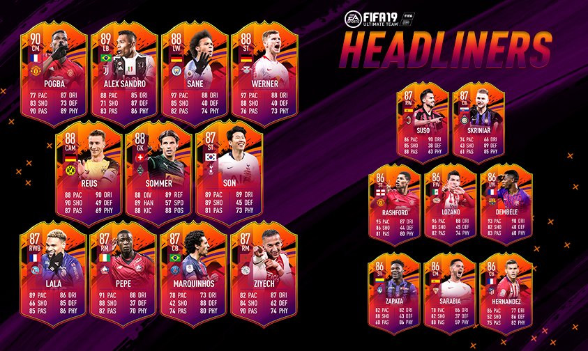 FIFA 19 Headliners Event Guide
