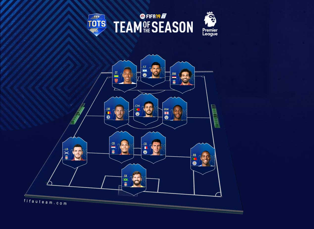 FIFA 19 Team of the Season Guide