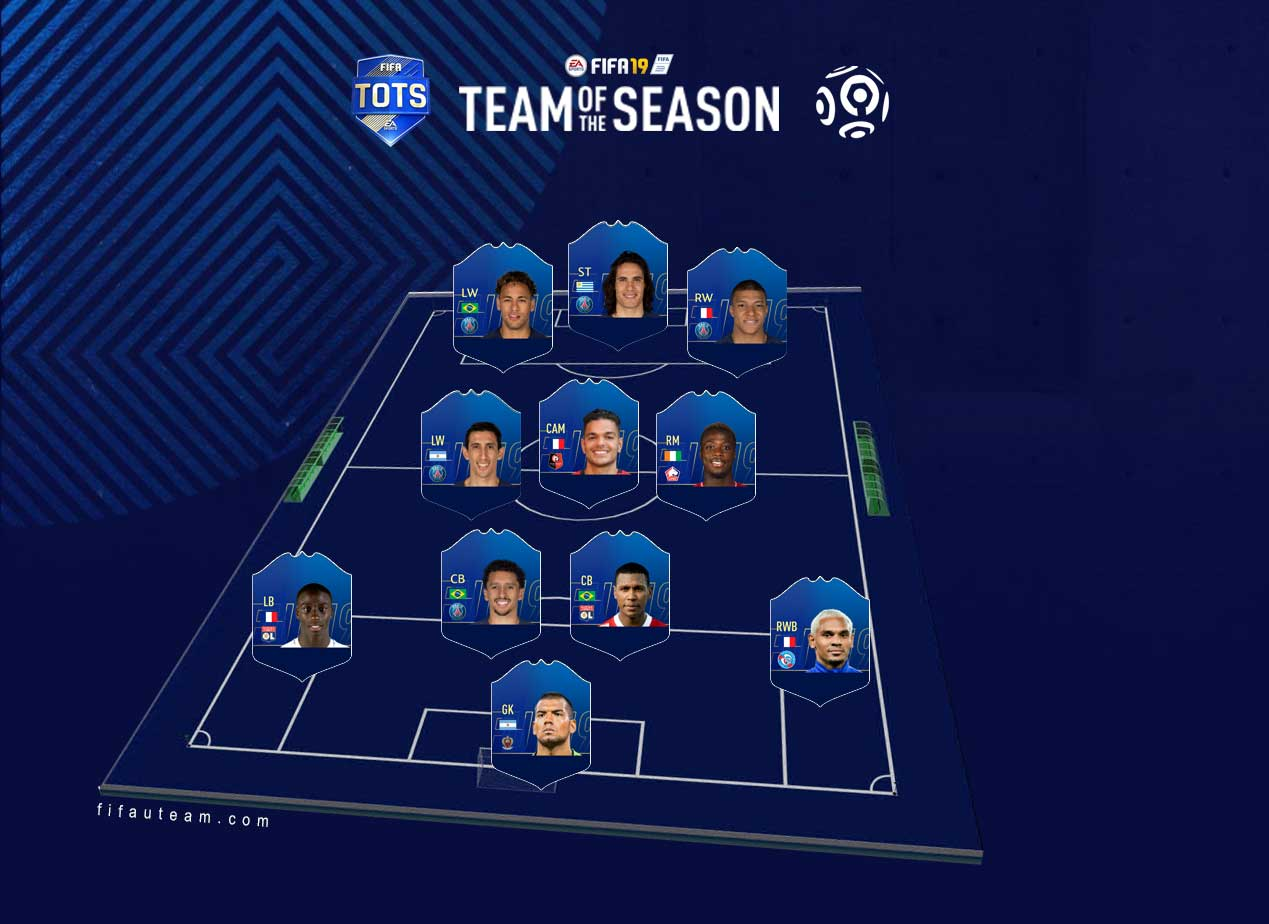 Calendario Ligue.Fifa 19 Team Of The Season Guide Tots Release Dates
