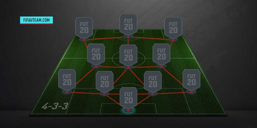 fifa formation formations