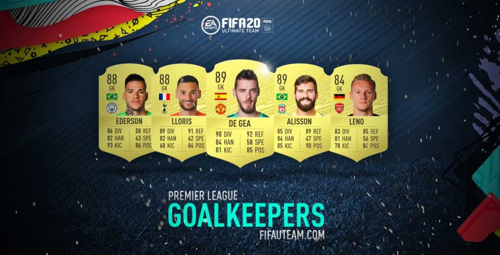 FIFA 20 Premier League Goalkeepers