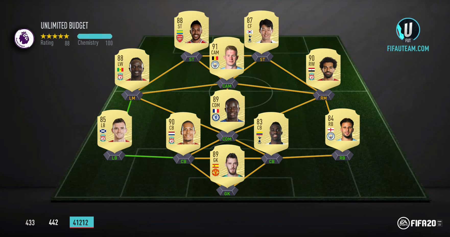 The Best FIFA 20 League to Play on Ultimate Team