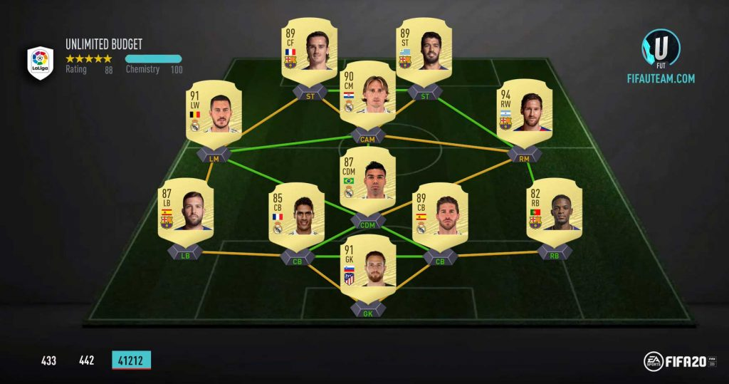 FIFA 20 LaLiga Squad - Unlimited Budget