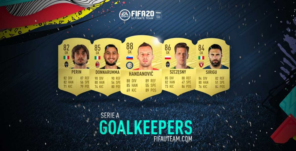 The Best Serie A Goalkeepers for FIFA 20