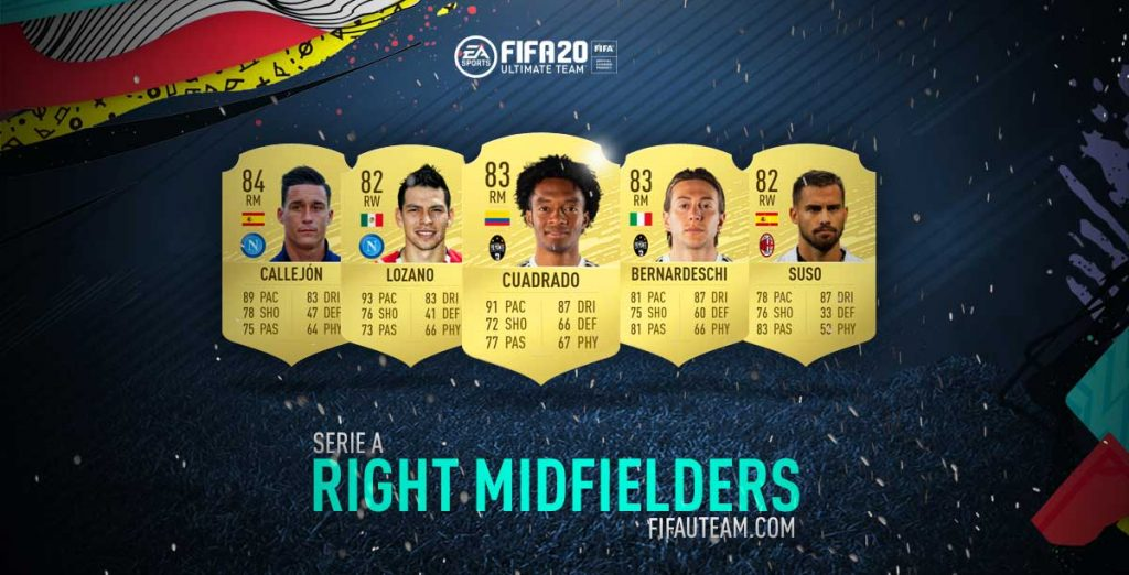 FIFA 20 Serie A Right Midfielders