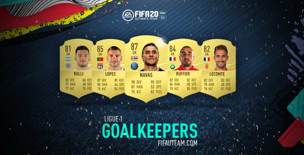 FIFA 20 Ligue 1 Goalkeepers