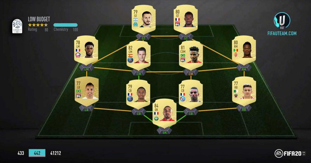 FIFA 20 Ligue 1 Squad - Low Budget
